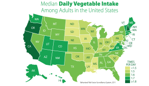 US Daily Vegetable Intake 2013